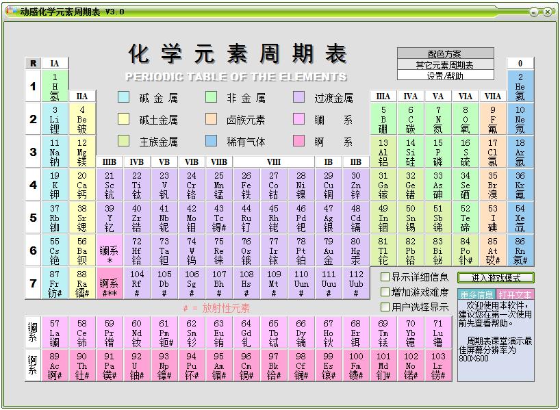 动感化学元素周期表
