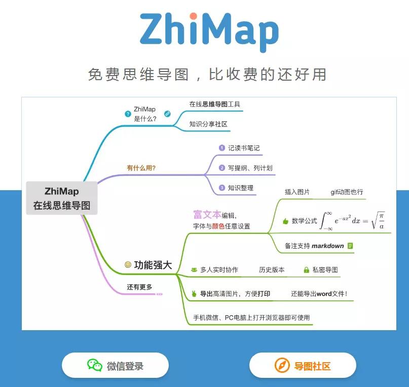 ZhiMap思维导图
